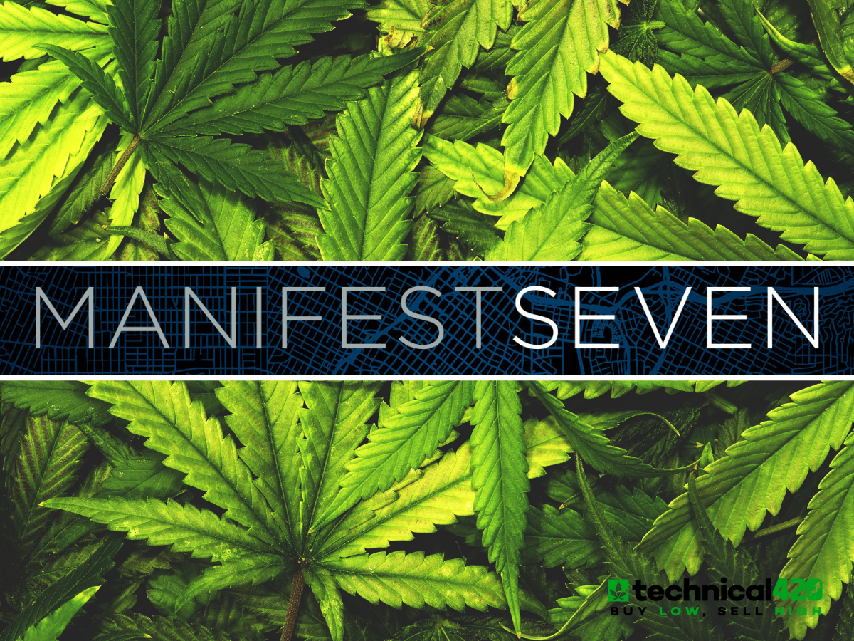 ManifestSeven Selects Date to Commence Trading on Canadian Securities Exchange